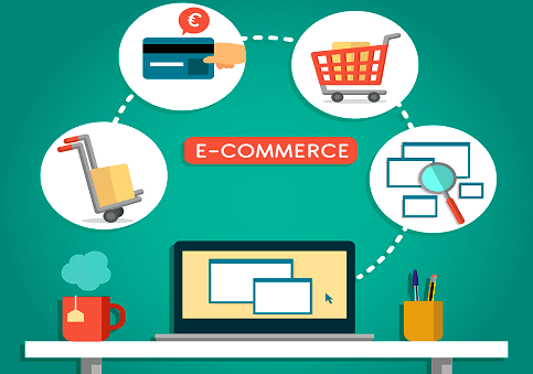 Best CDN for eCommerce