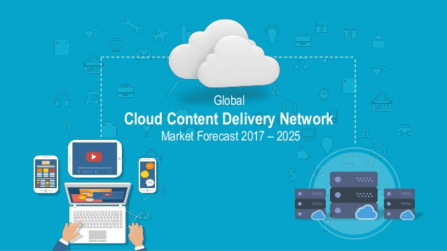 Brief Explanation About Content Delivery Network