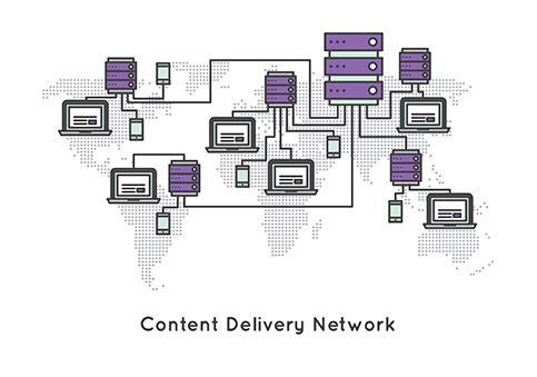 Content Delivery Network Cost