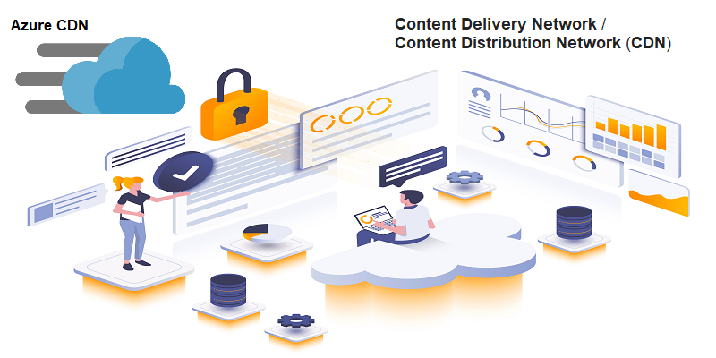 Content Delivery System